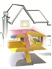 Radiant-in-floor-heating-systems
